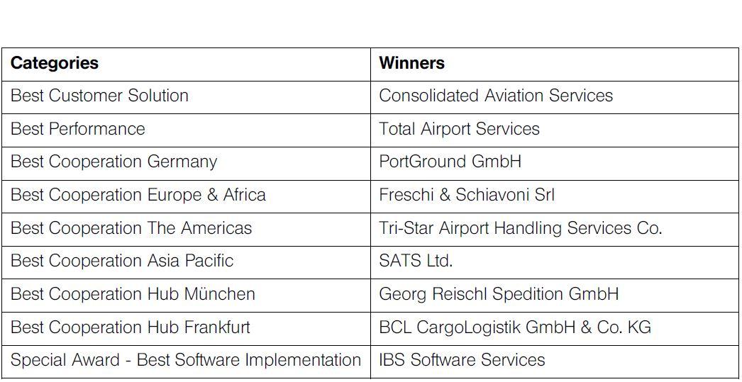 Press Release Details Lufthansa Cargo