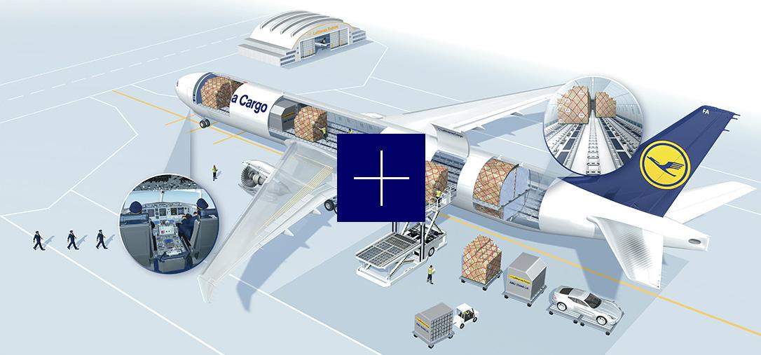 B777f Lufthansa Cargo